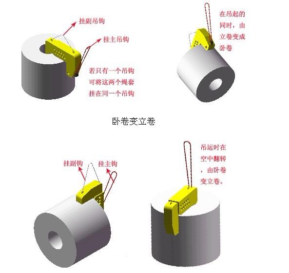 立臥卷翻轉夾具--專利產品2.jpg